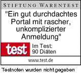 tested by Stiftung Warentest
